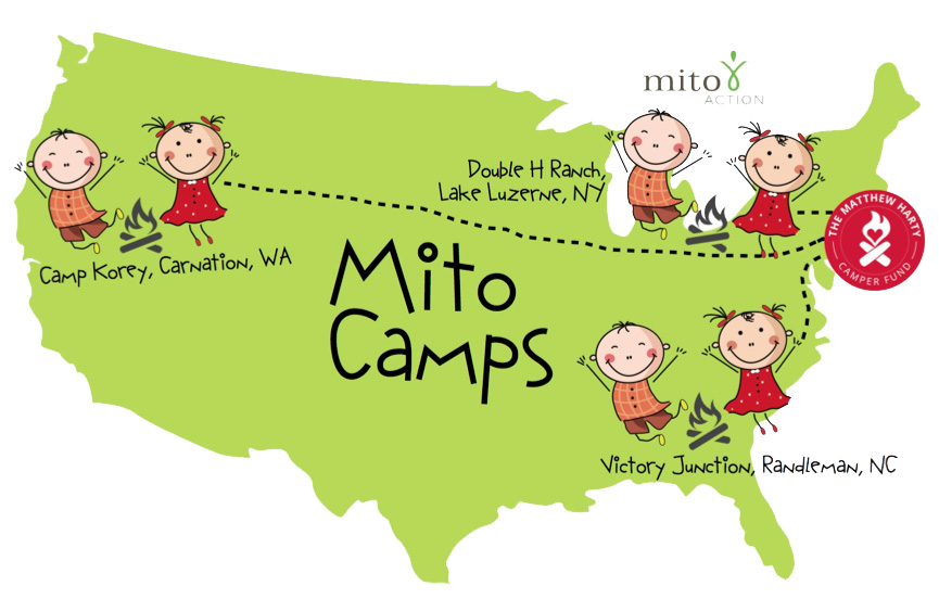 MitoAction Camp Map